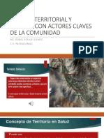 2.- GESTION TERRITORIAL Y TRABAJO CON ACTORES CLAVES - copia.pptx
