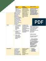 tarea edu especial.pdf