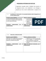 Programa Integración Escolar (Implementación)