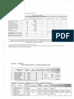 Prácticas de Excel