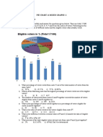 Pie Chart _ Mixed Graphs -1