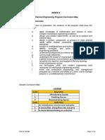 ANNEX II - Sample Curriculum Map Fro BSME Program
