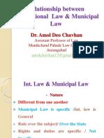 Inter Law vs Municipal Law