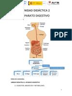 Manual Ud 2. Aparato Digestivo