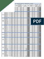 COIMBATORE  SEP 2019 - NEW PRICE LIST.pdf