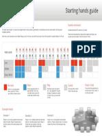 partypoker-starting-hands.pdf