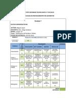 Informe Final Clasificación de Residuos