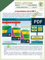 99 _ MANEJO FARMACOLOGICO_ENDOCRINOLOGIA_ 24-07-19.pdf