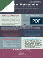 Comunicación Paralela(1)