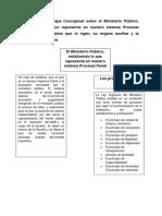 Ministerio Público, Sus Órganos Auxiliares.