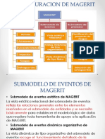 Estructuracion de Magerit