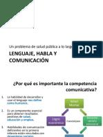 Lenguaje, Habla y Comunicación