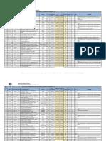 Anexo 3_Datas de Tendência Da Transmissão - 221ª Reunião CMSE (07!08!2019)