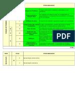 Formulário de Valiação CCQ