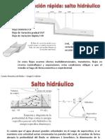 Salto Hidraulico