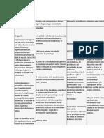 Origen de la psicología comunitaria.docx