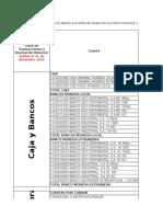 Caso Práctico - Procedimientos Sustantivos