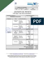 EGPR_170_06 - Presupuesto Del Proyecto - Por Fase y Por Tipo de Recurso