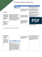 Matriz de Competencias Para La Unt