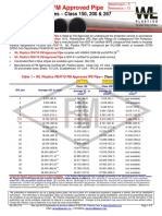 HDPE UL listed