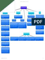 Principios Generales de Las BPL.