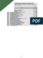 Planilla Metrados Arquitectura-resumen 22.08.13 Final
