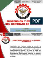 Suspension y Extinción del Contrato