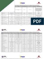 Empresas con Posiciones Vacantes Enero 2015.pdf