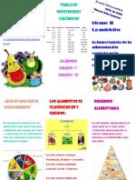lanutricion-131110162159-phpapp02