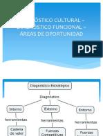 Diagnóstico Cultural - d Funcional
