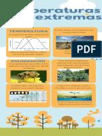 Temperaturas Extremas. Produccion Agricola 1
