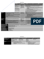 Brachial Plexus1 high yield table