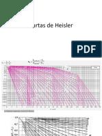 1_1_3 Cartas de Heisler y Entalpias
