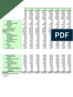 2012 Statistical Bulletin- Section C_FinalWeb