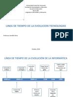 Linea de Tiempo Tecnologias