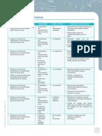 DE_DE_P_CN5_Programacion.docx