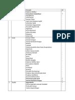 List Penyakit PPK Dan CP-1