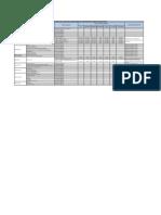 Validacion Verificacion Documental de Gestion Curricular Preliminar