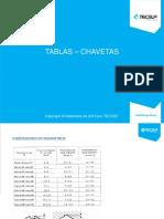 TABLA DE CHAVETAS.pptx