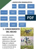 240427114-Proceso-de-La-Inspeccion-Criminalistica.pptx
