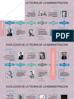 ANA LAURA SILVA NAVA - EVOLUCION DE LA TEORIA DE LA ADMINISTRACION.pdf