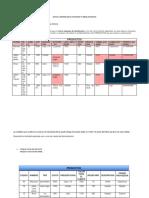 Anexo 3 Resuelto Plantilla Para Normalizar La Tabla Productos (1)