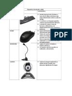 Dispositivos de entrada y salida camy.docx