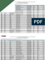 resultados-nombramiento-cusco.pdf