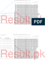 10th Gazette Rawalpindi Board Result 2019