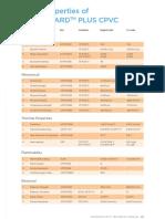 CPVC Tech Apr -2017.PDF