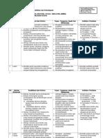 Lampiran-Juknis-Jabatan-Akademik-draft-Okt-2012.doc