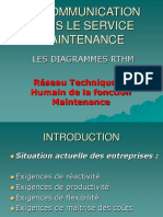 40 - Diagrammes RTHM