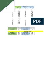Datos Filtracion 32 PSI Enviar Kevin