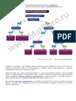 Kombinatorics_MatBuro